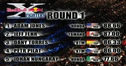 1st round results